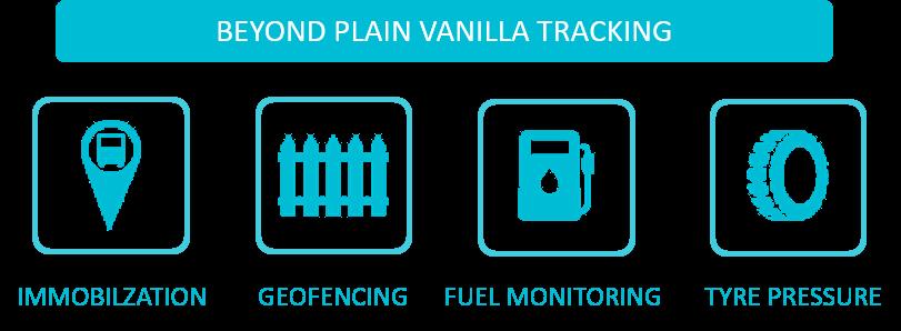Beyond Plain vanilla Tracking